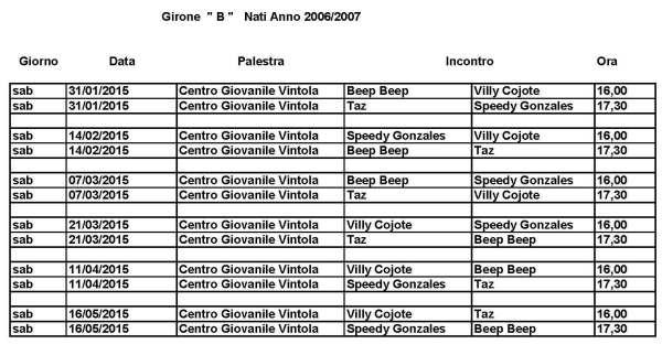 Girone B